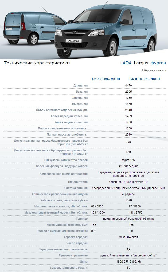 Технические характеристики Лада Ларгус Фургон (взято софициального сайта)
