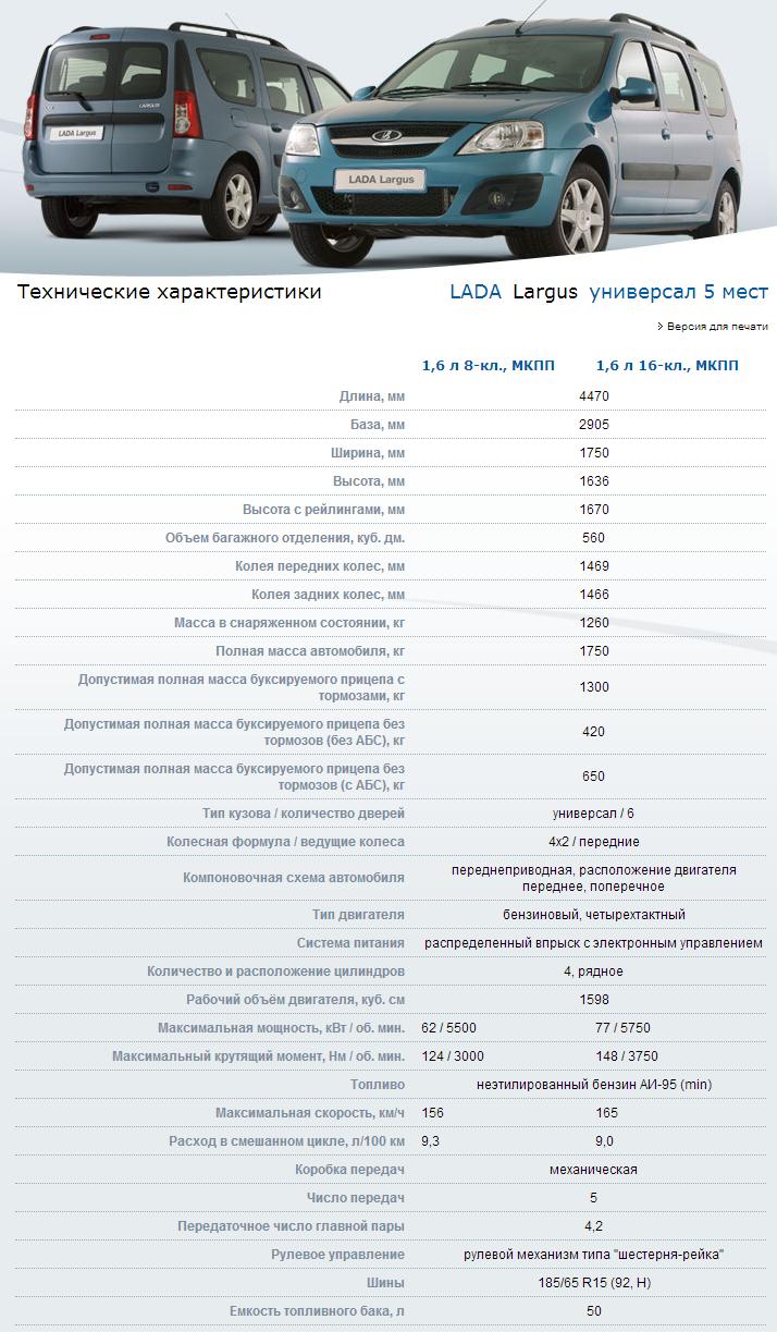 Технические характеристики Лада Ларгус Универсал (взято софициального сайта)