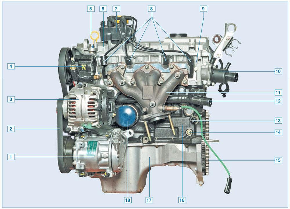 8-клапанный двигатель Ларгуса
