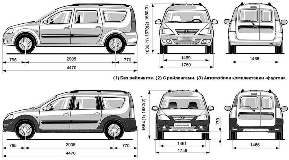 Технические данные по кузову Лады Ларгус